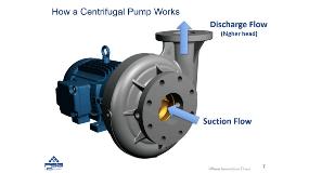 centrifugal-pump-basics-how-it-works_2020-10
