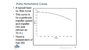 centrifugal-pump-basics-performance-curves_2020-10