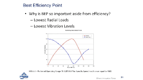 centrifugal-pump-basics-the-importance-of-best-efficiency-point_2020-10