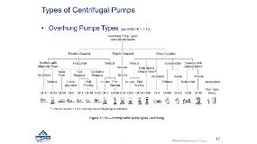centrifugal-pump-basics-types-of-centrifugal-pumps_2020-10