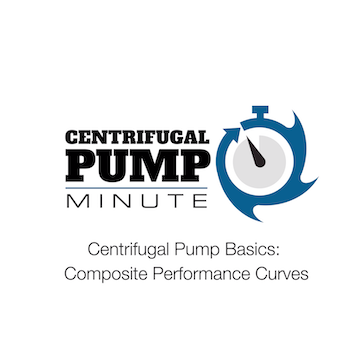 CPM-Composite-Performance-Curves