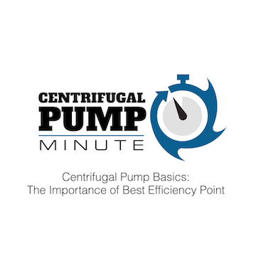 CPM-Importance-Efficiency-Point
