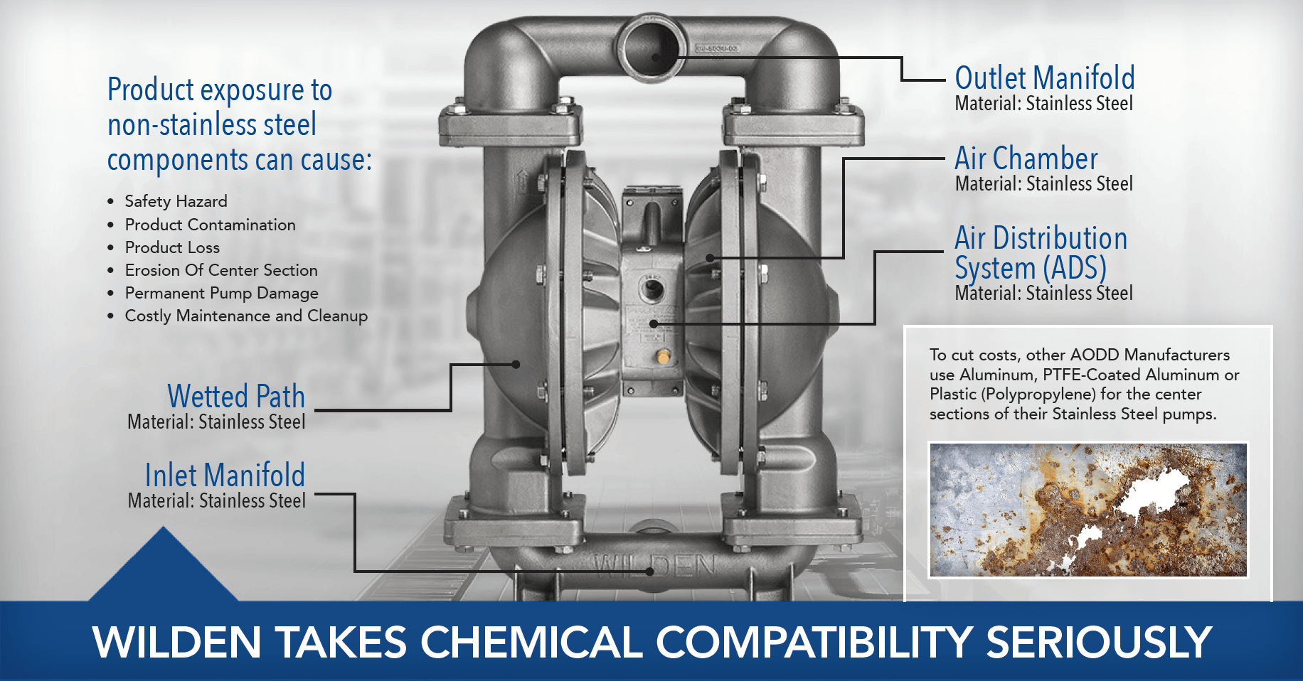Chemical Compatibility – Stainless Steel