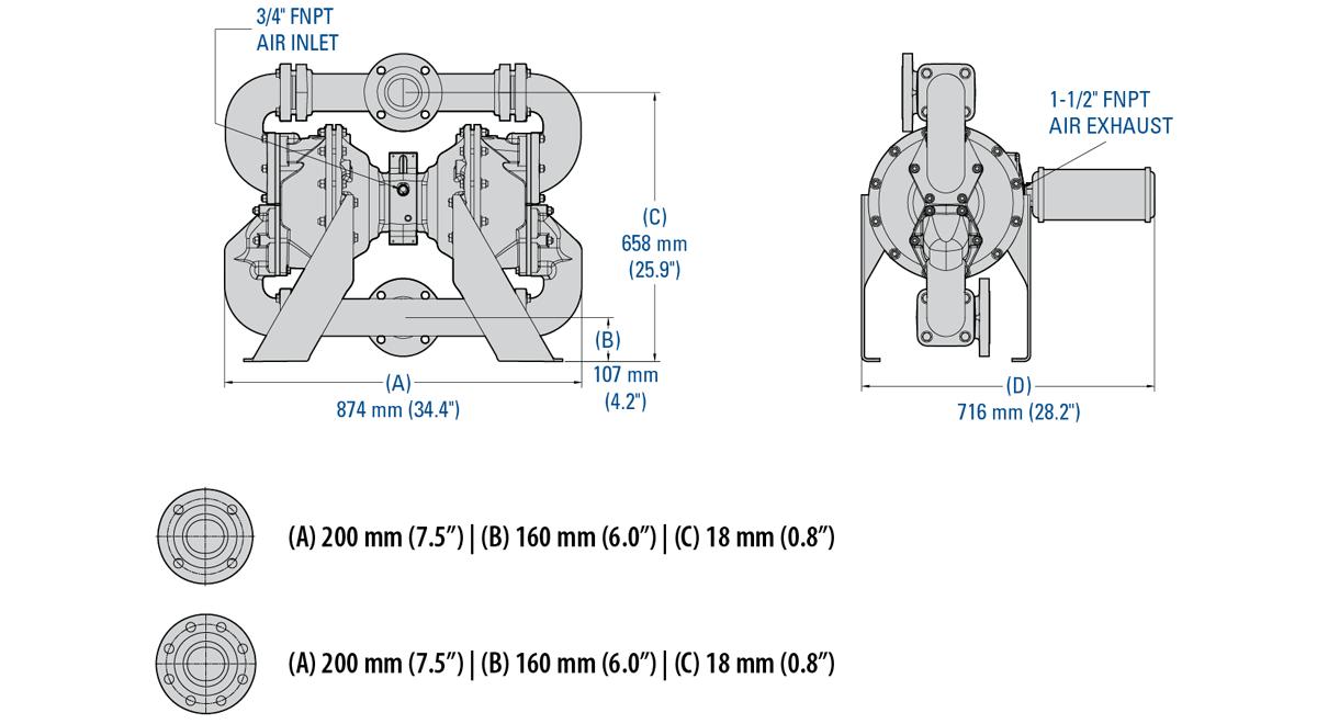 76 mm (3-) Pro-Flo SHIFT Series Brahma Bolted Metal Pump